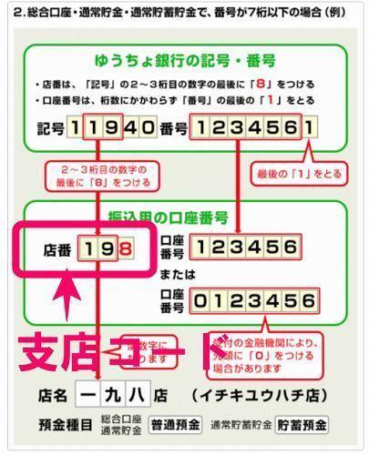 ベラジョンカジノ出金ゆうちょ2.jpg